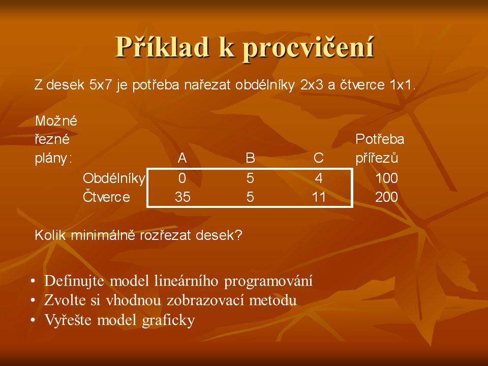 Příklad k procvičení Definujte model lineárního programování