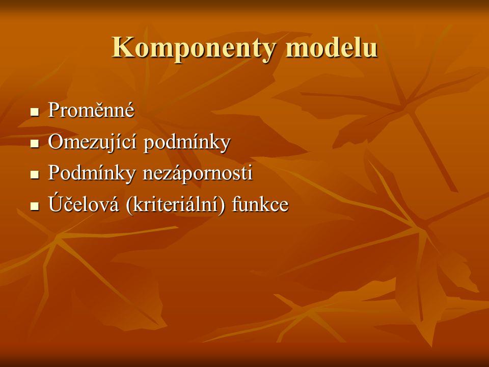 Komponenty modelu Proměnné Omezující podmínky Podmínky nezápornosti