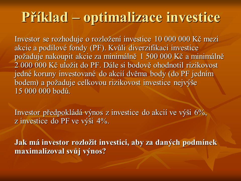 Příklad – optimalizace investice