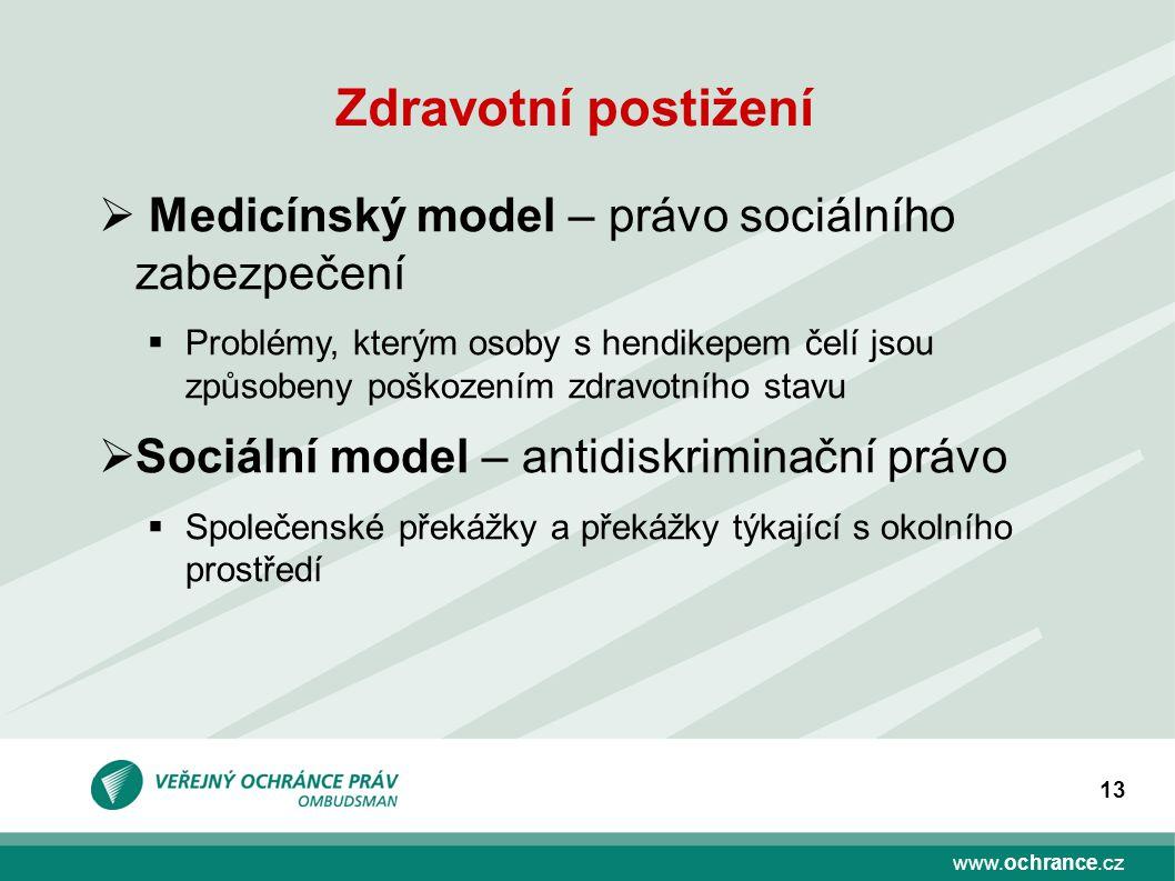 Zdravotní postižení Medicínský model – právo sociálního zabezpečení