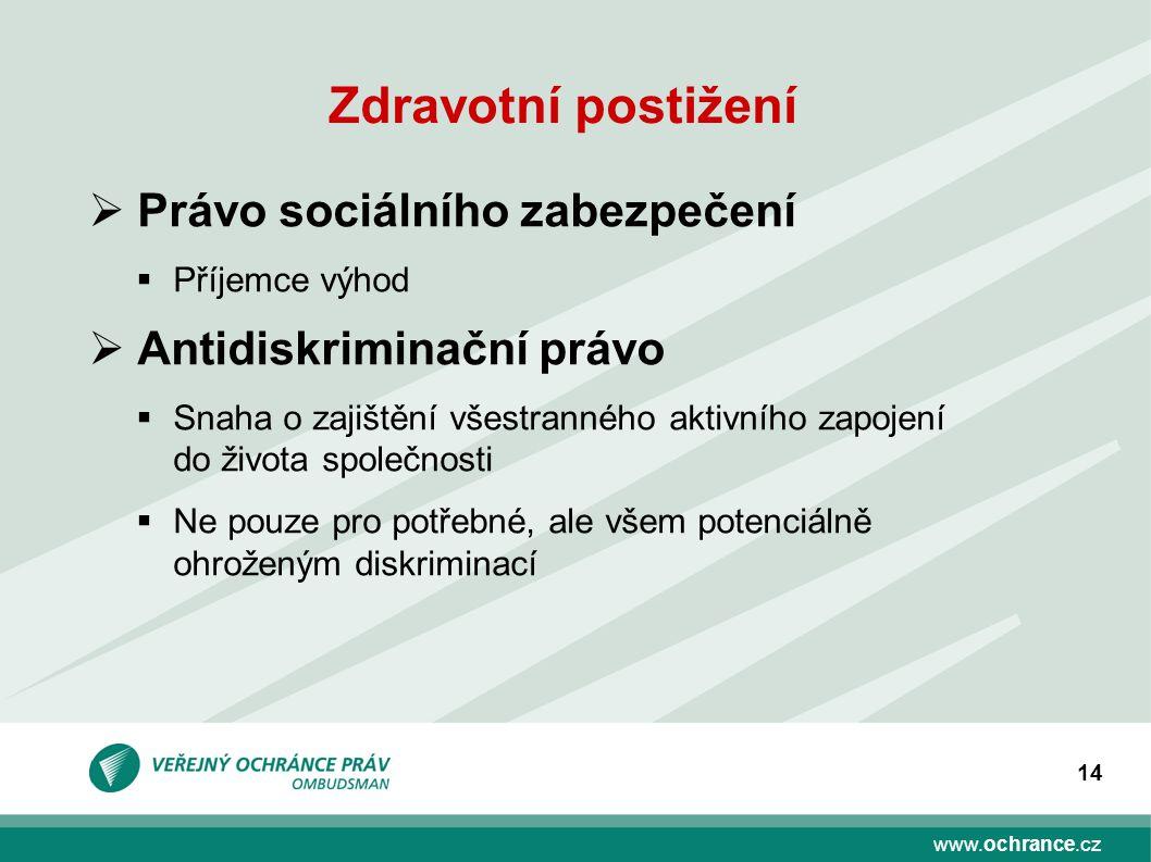 Zdravotní postižení Právo sociálního zabezpečení