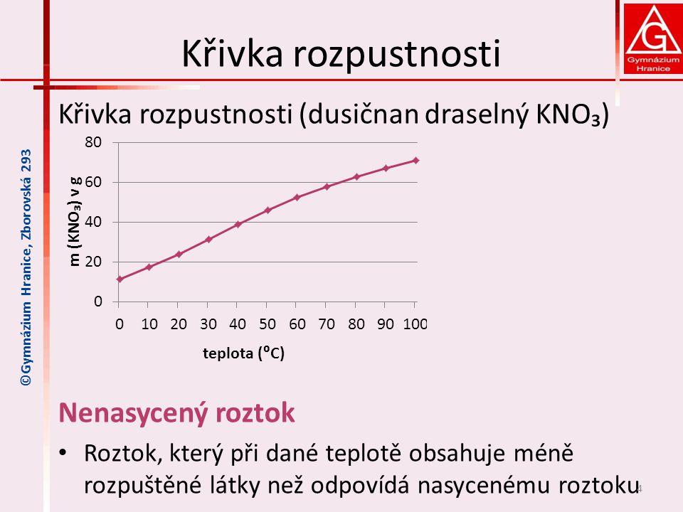Křivka rozpustnosti Křivka rozpustnosti (dusičnan draselný KNO₃)