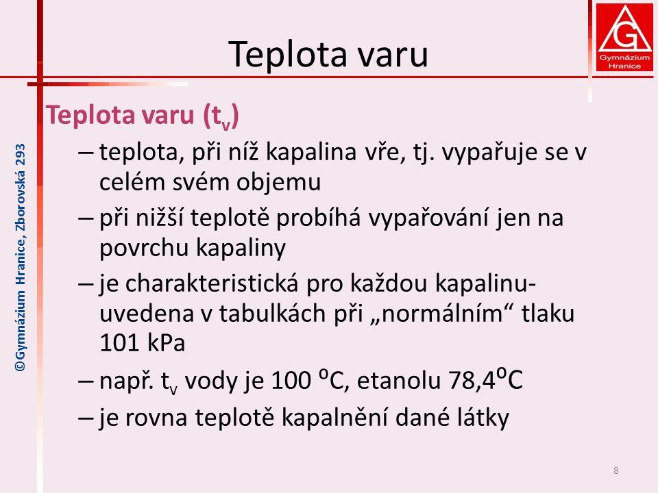 Teplota varu Teplota varu (tv)