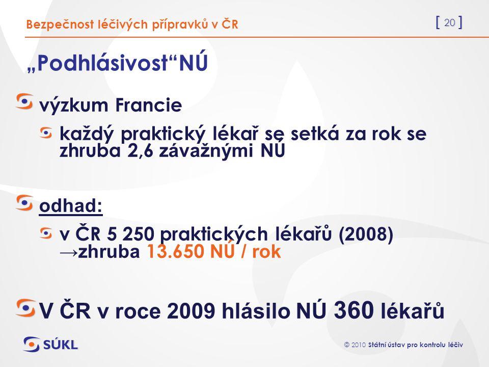 V ČR v roce 2009 hlásilo NÚ 360 lékařů