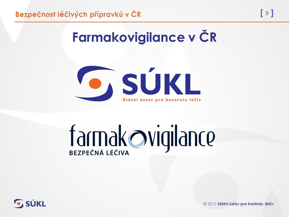 Bezpečnost léčivých přípravků v ČR