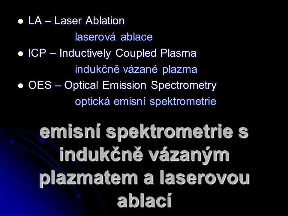 emisní spektrometrie s indukčně vázaným plazmatem a laserovou ablací