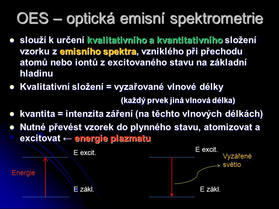 OES – optická emisní spektrometrie