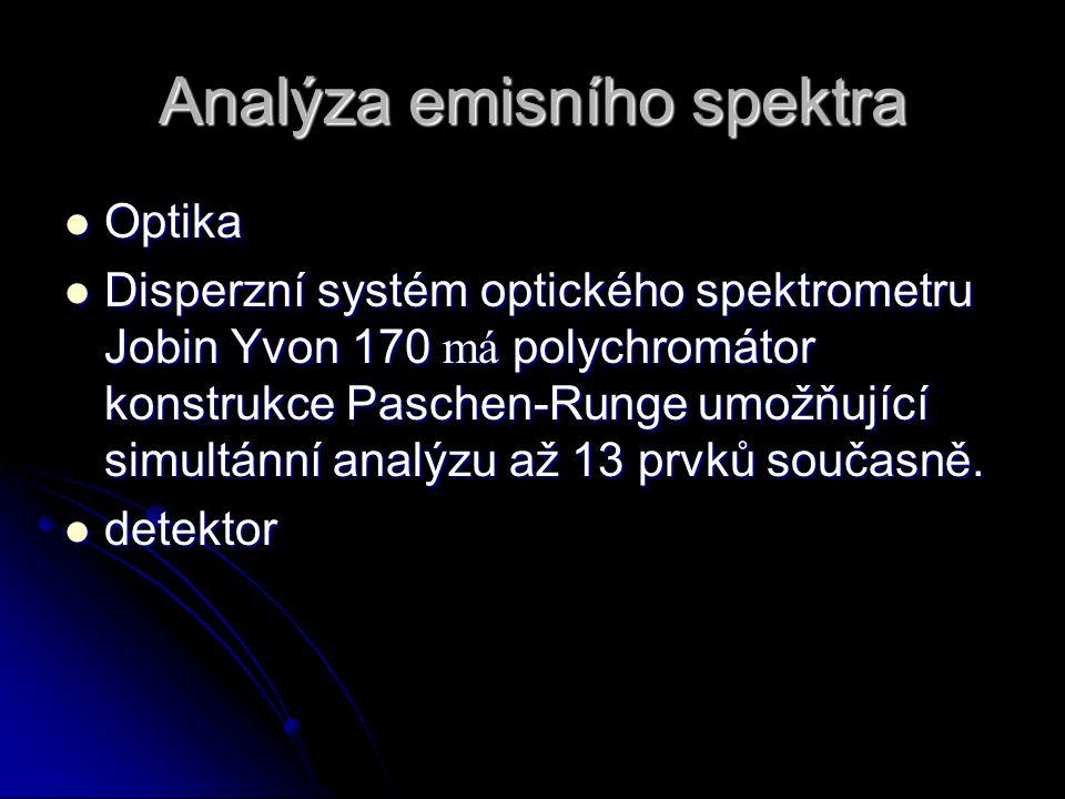 Analýza emisního spektra