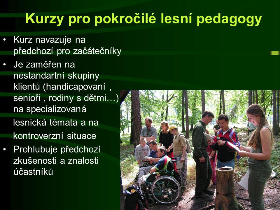 Kurzy pro pokročilé lesní pedagogy
