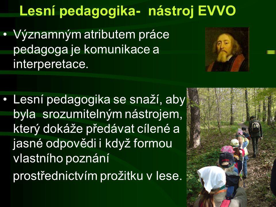 Lesní pedagogika- nástroj EVVO