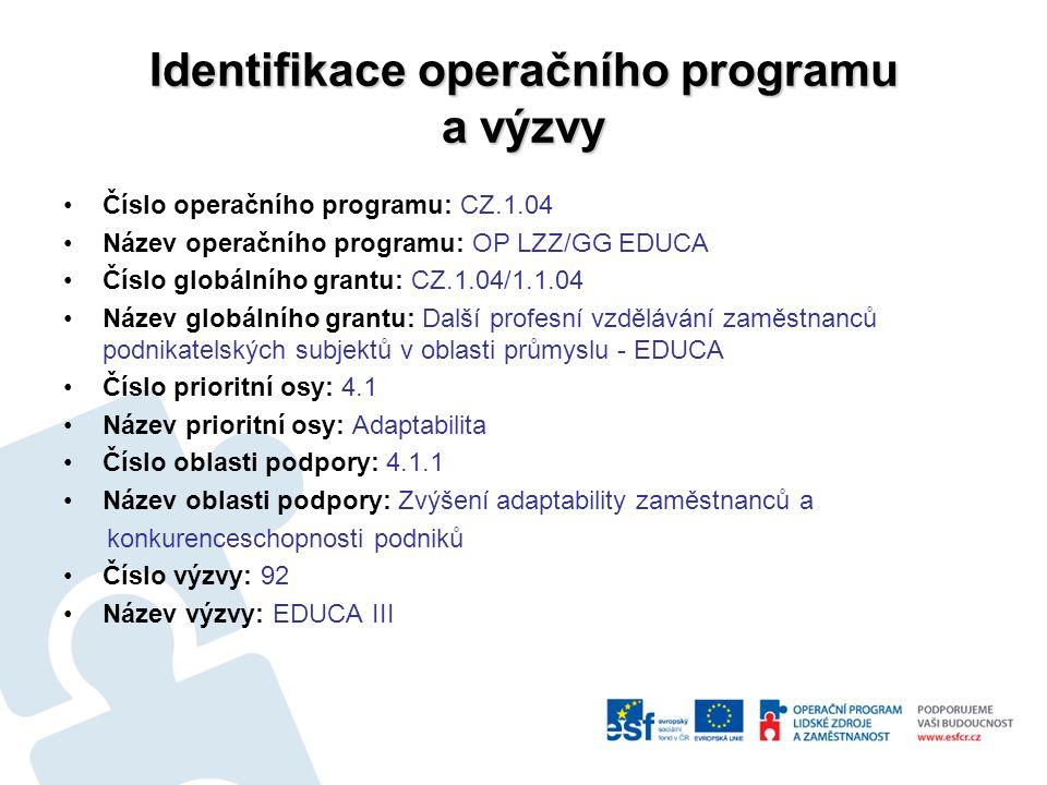 Identifikace operačního programu a výzvy