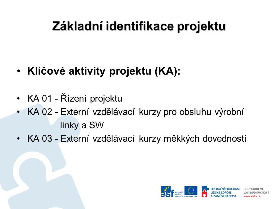 Základní identifikace projektu