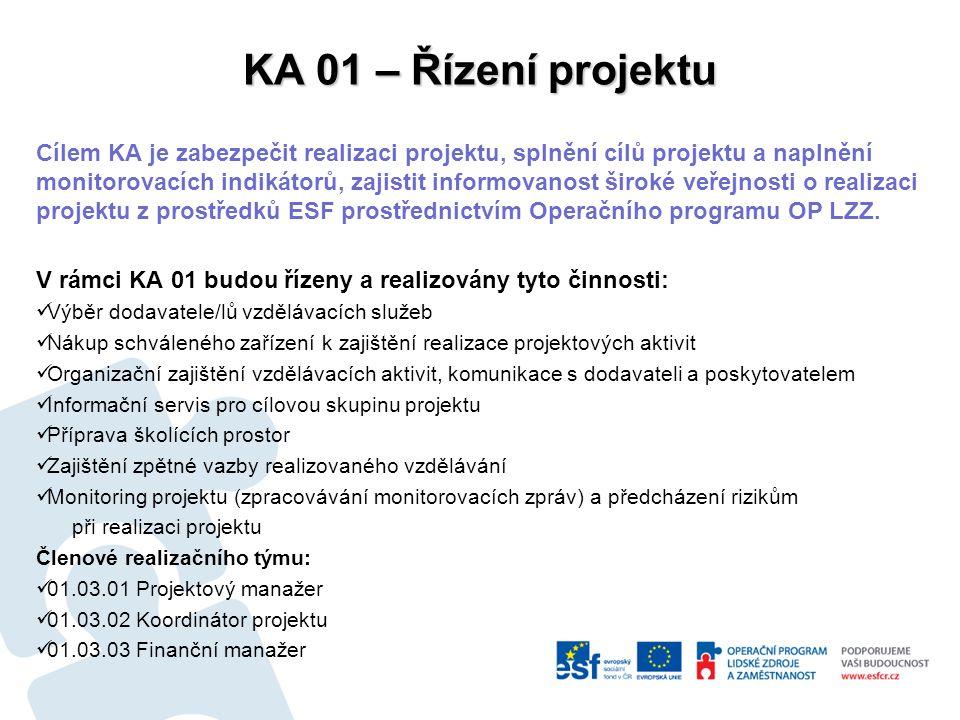 KA 01 – Řízení projektu