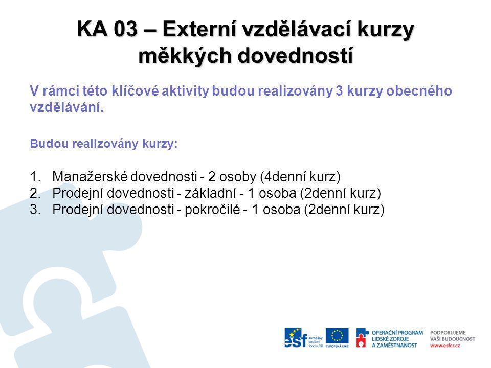 KA 03 – Externí vzdělávací kurzy měkkých dovedností
