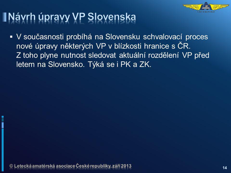 Návrh úpravy VP Slovenska