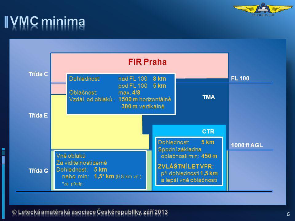VMC minima FIR Praha Třída C