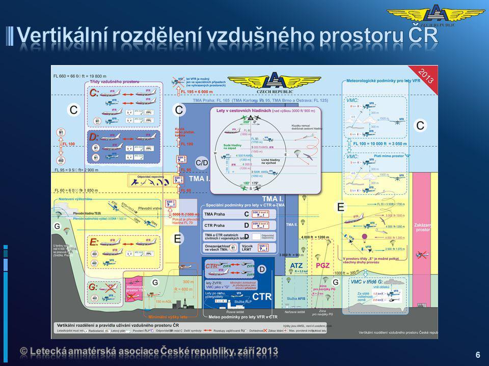 Vertikální rozdělení vzdušného prostoru ČR