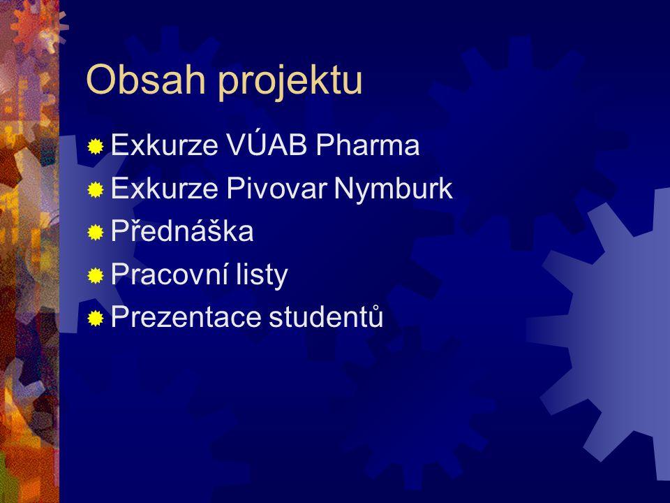 Obsah projektu Exkurze VÚAB Pharma Exkurze Pivovar Nymburk Přednáška