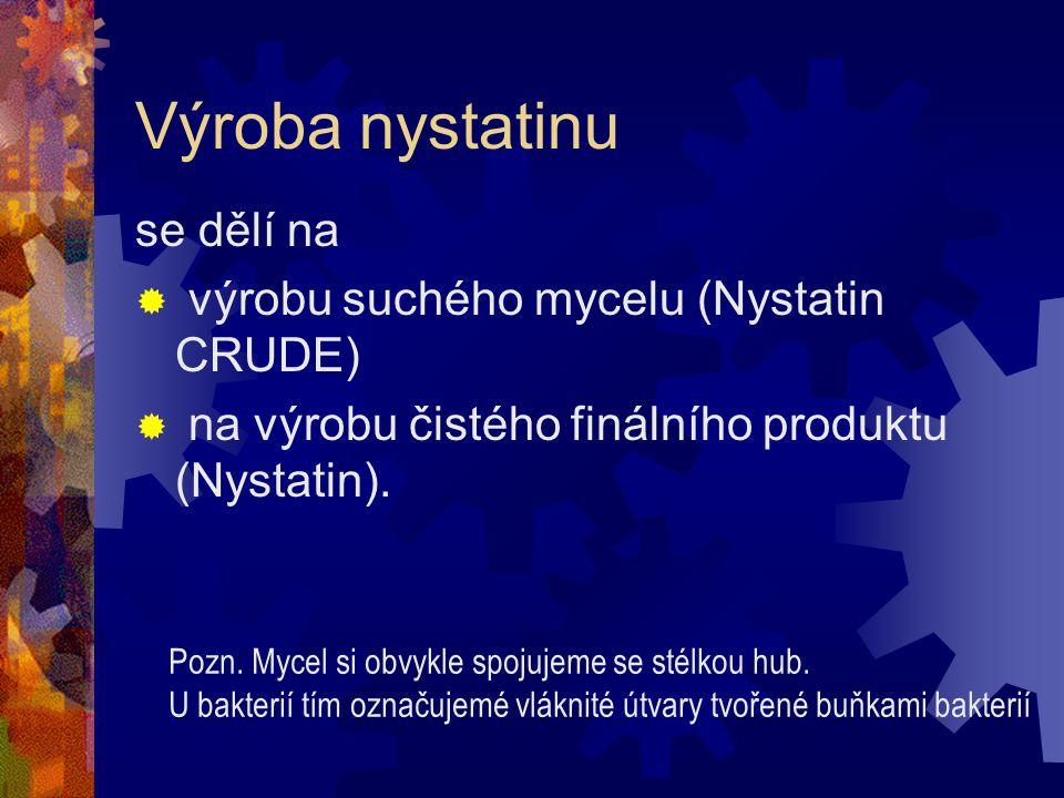 Výroba nystatinu se dělí na výrobu suchého mycelu (Nystatin CRUDE)