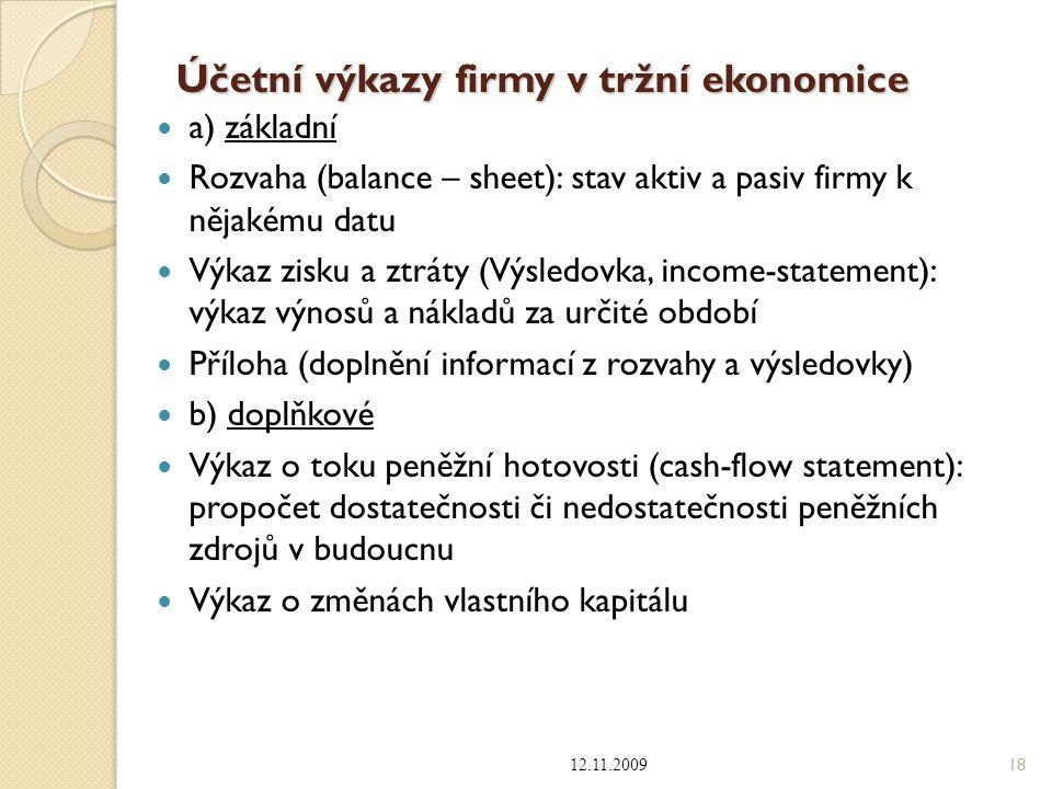 Účetní výkazy firmy v tržní ekonomice