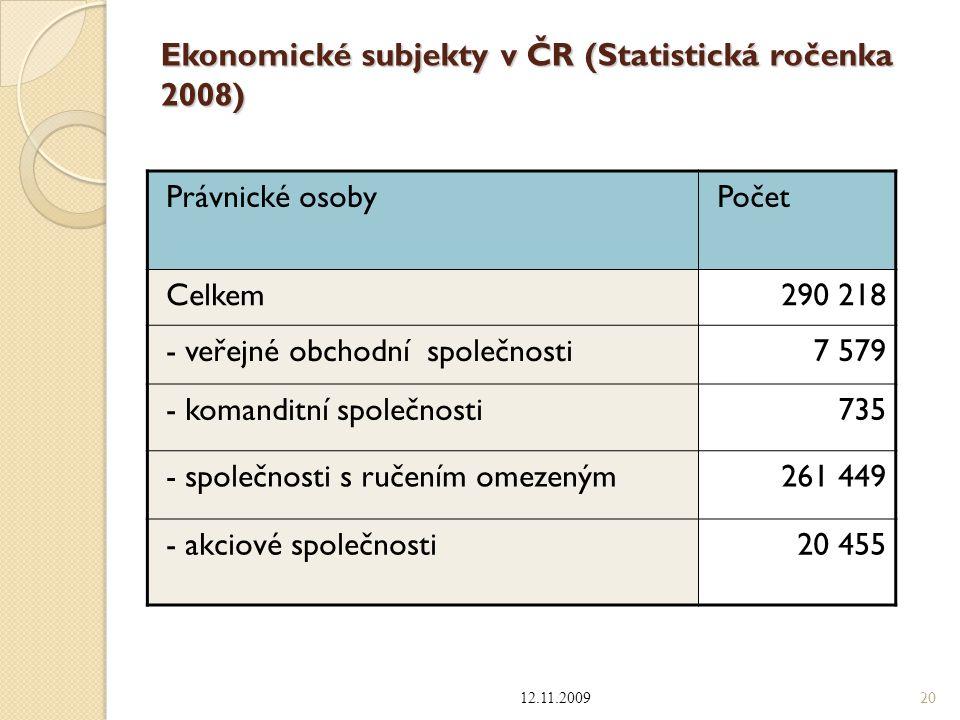 Ekonomické subjekty v ČR (Statistická ročenka 2008)