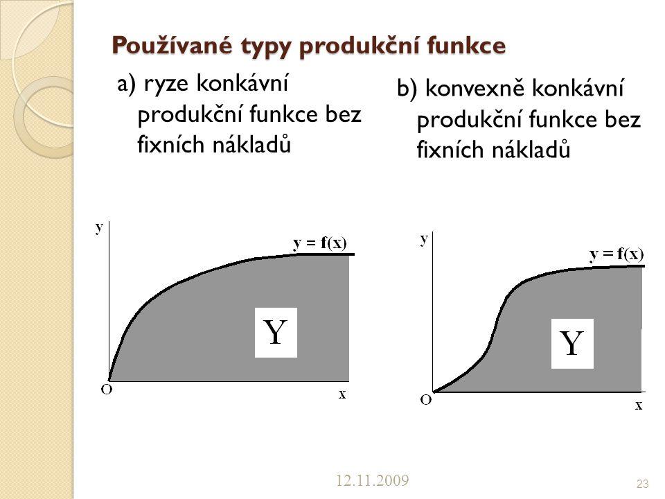 Používané typy produkční funkce