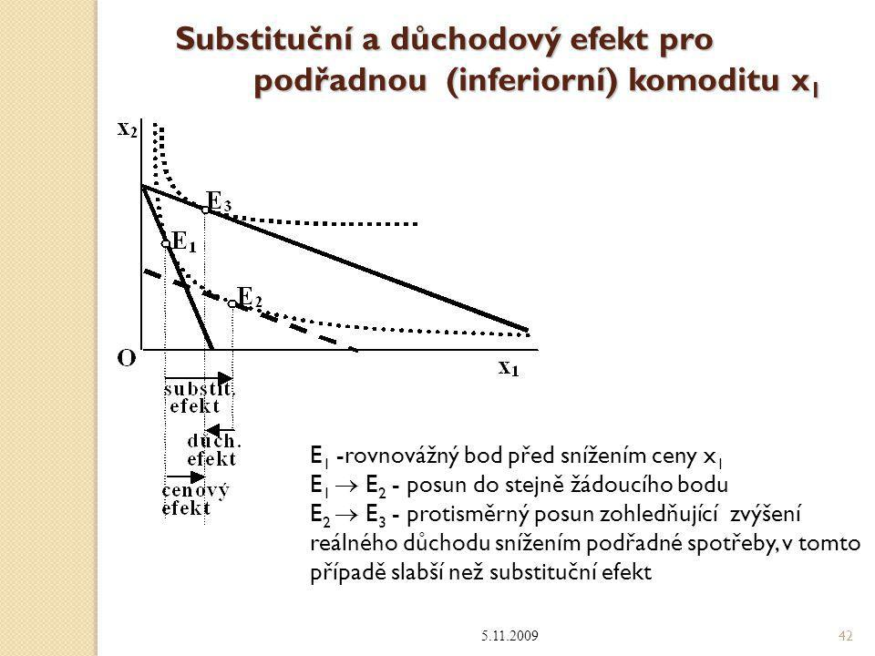 Substituční a důchodový efekt pro podřadnou (inferiorní) komoditu x1
