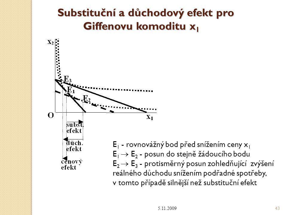 Substituční a důchodový efekt pro Giffenovu komoditu x1