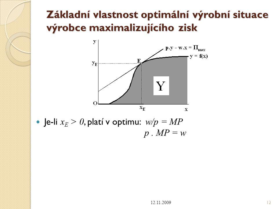 Základní vlastnost optimální výrobní situace výrobce maximalizujícího zisk