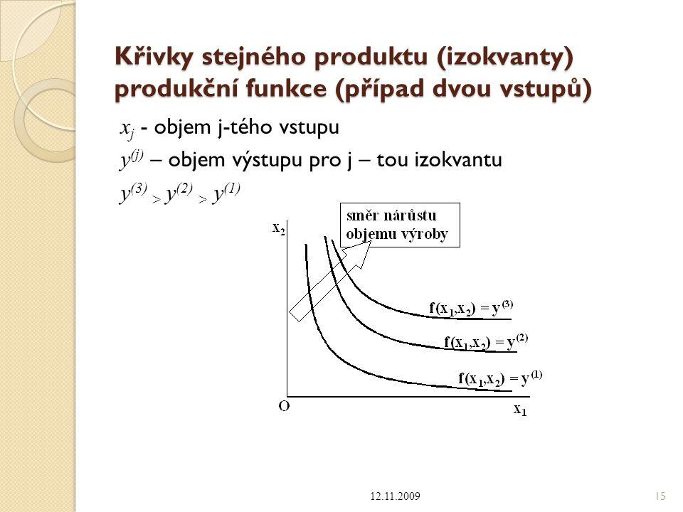 Křivky stejného produktu (izokvanty) produkční funkce (případ dvou vstupů)