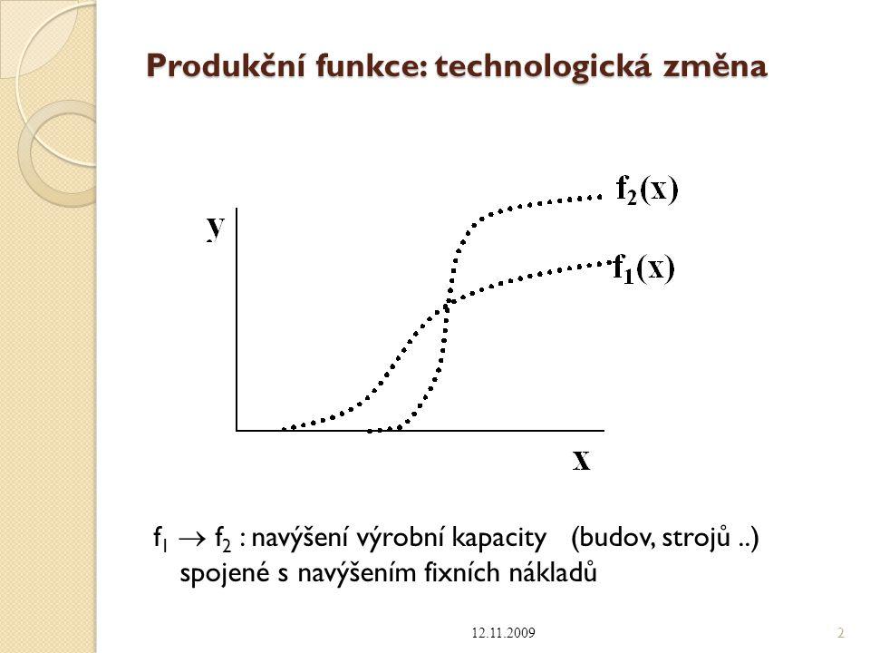 Produkční funkce: technologická změna