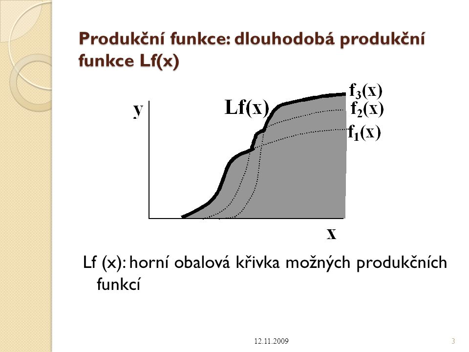 Produkční funkce: dlouhodobá produkční funkce Lf(x)