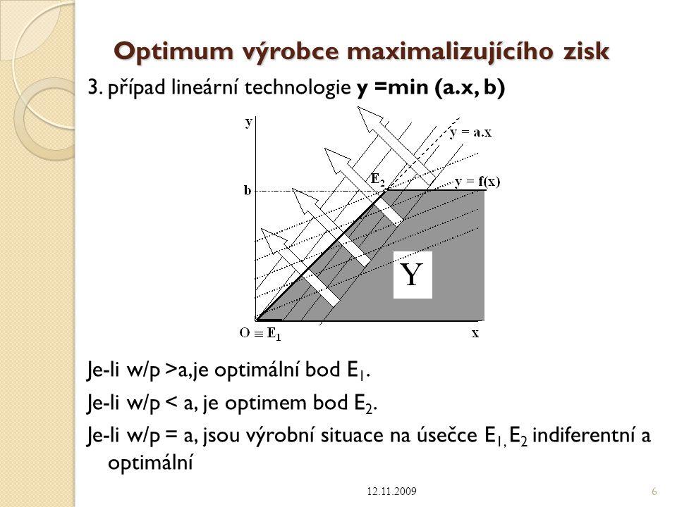 Optimum výrobce maximalizujícího zisk