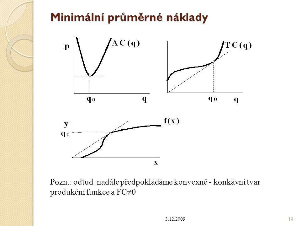 Minimální průměrné náklady