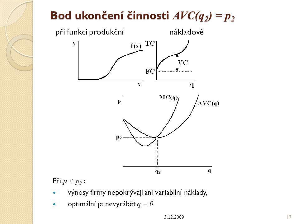 Bod ukončení činnosti AVC(q2) = p2
