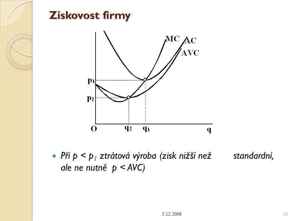 Ziskovost firmy Při p < p1 ztrátová výroba (zisk nižší než standardní, ale ne nutně p < AVC)