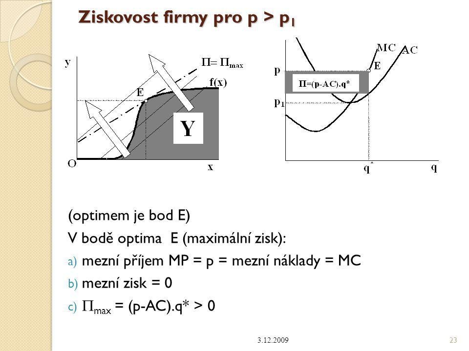 Ziskovost firmy pro p > p1