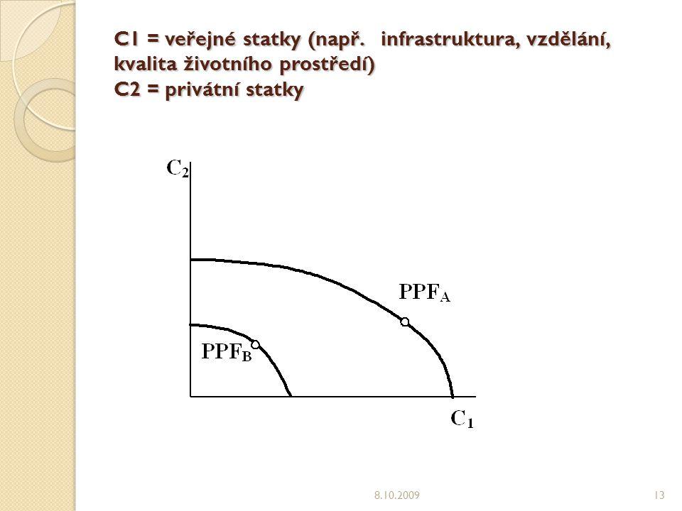 C1 = veřejné statky (např