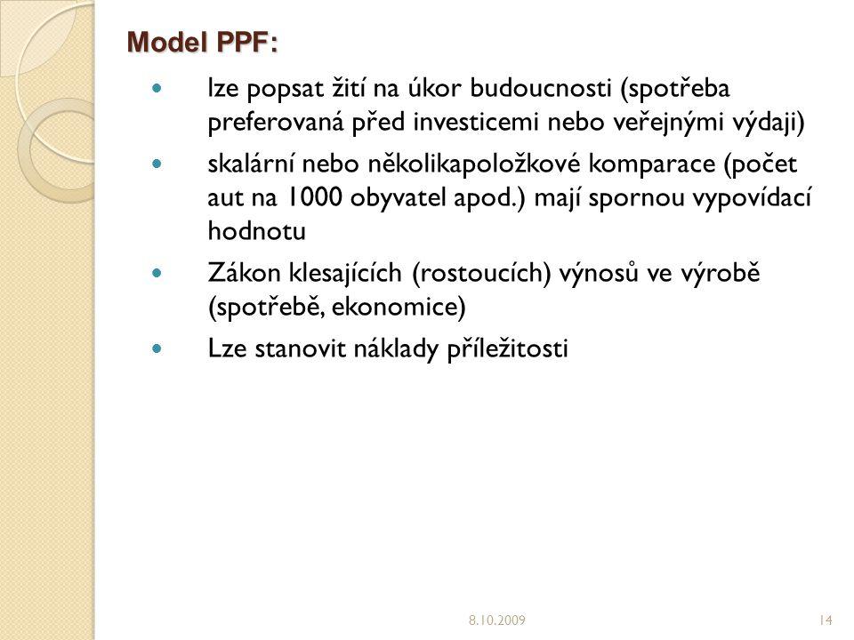 Zákon klesajících (rostoucích) výnosů ve výrobě (spotřebě, ekonomice)