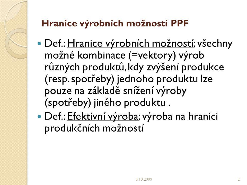 Hranice výrobních možností PPF