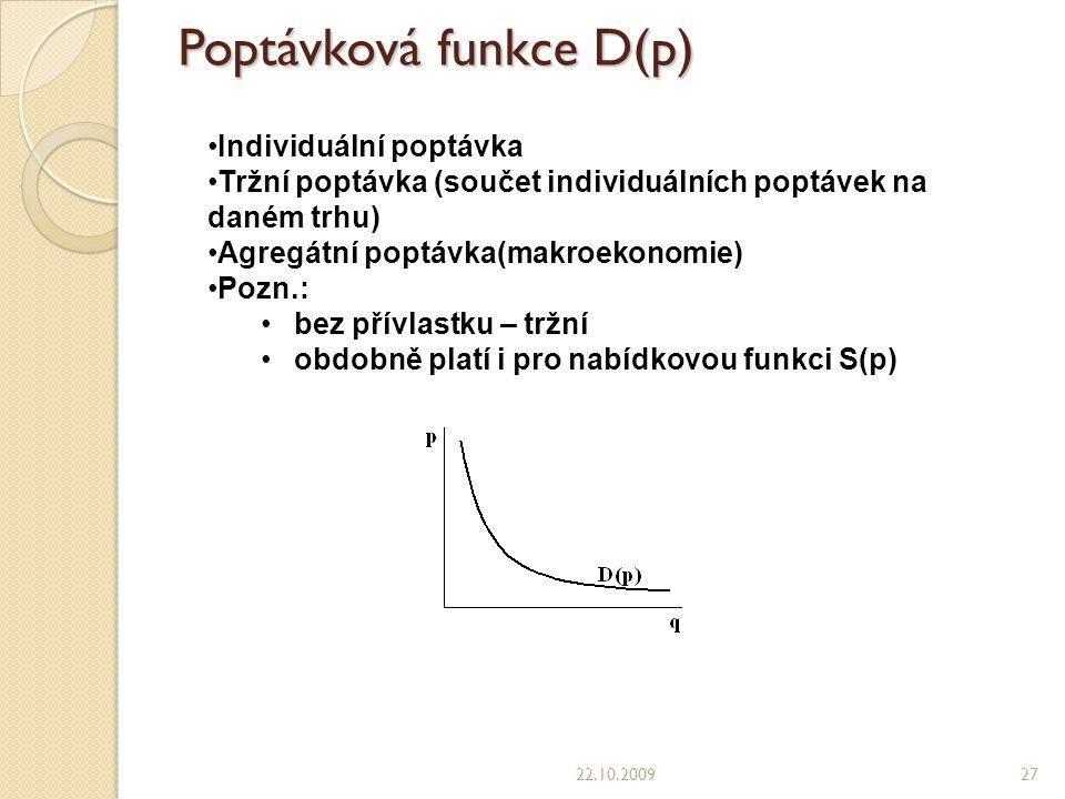 Poptávková funkce D(p)