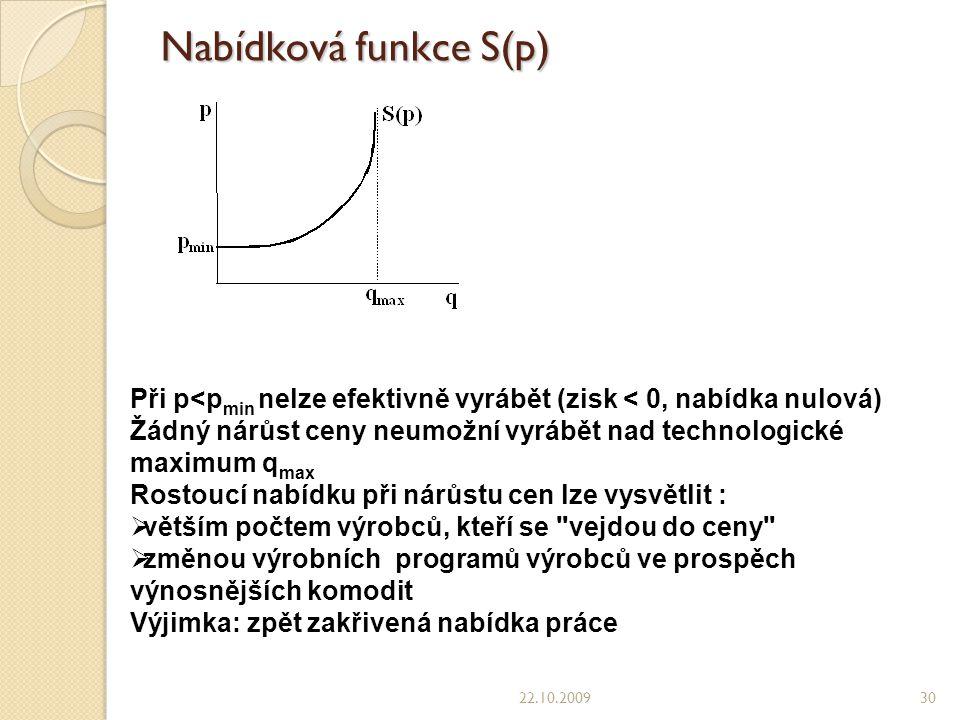 Nabídková funkce S(p) Při p<pmin nelze efektivně vyrábět (zisk < 0, nabídka nulová)