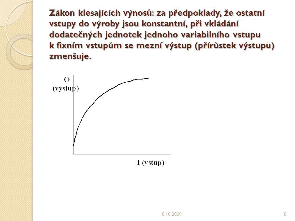Zákon klesajících výnosů: za předpoklady, že ostatní vstupy do výroby jsou konstantní, při vkládání dodatečných jednotek jednoho variabilního vstupu k fixním vstupům se mezní výstup (přírůstek výstupu) zmenšuje.