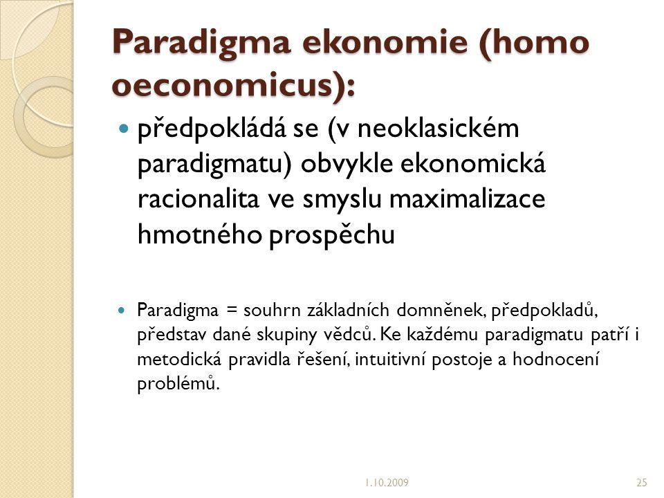 Paradigma ekonomie (homo oeconomicus):