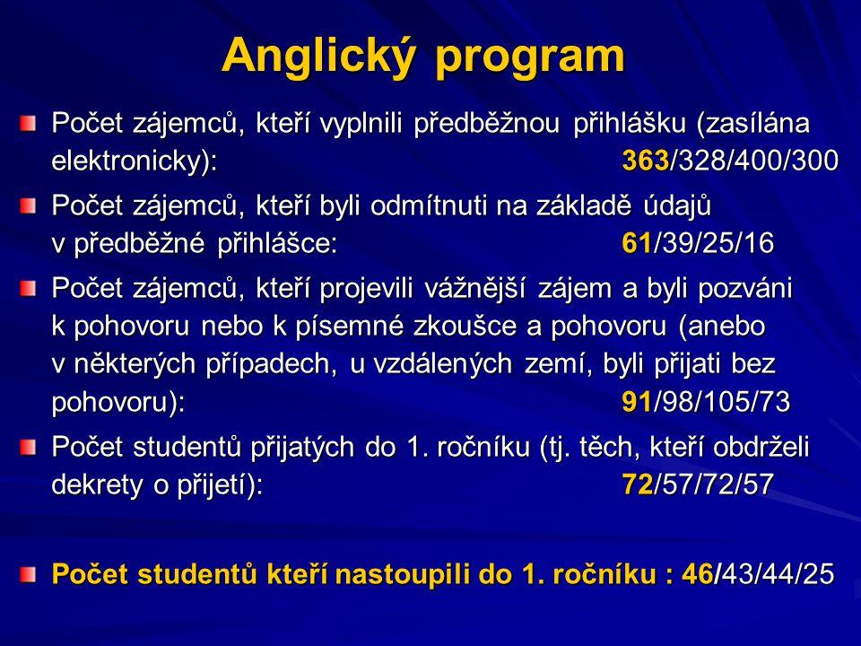 Anglický program Počet zájemců, kteří vyplnili předběžnou přihlášku (zasílána elektronicky): 363/328/400/300.