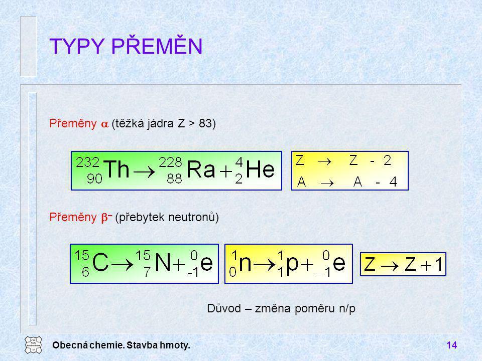Obecná chemie. Stavba hmoty.