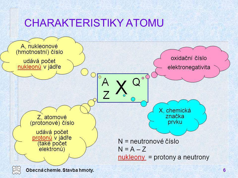 CHARAKTERISTIKY ATOMU