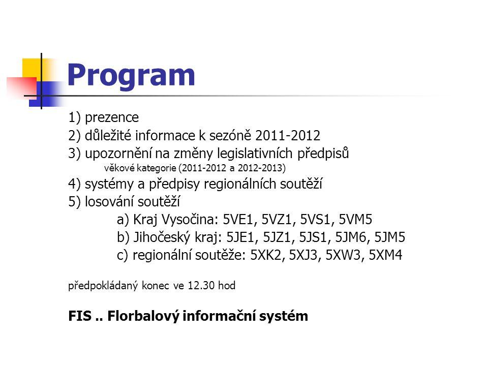 Program 1) prezence 2) důležité informace k sezóně 2011-2012