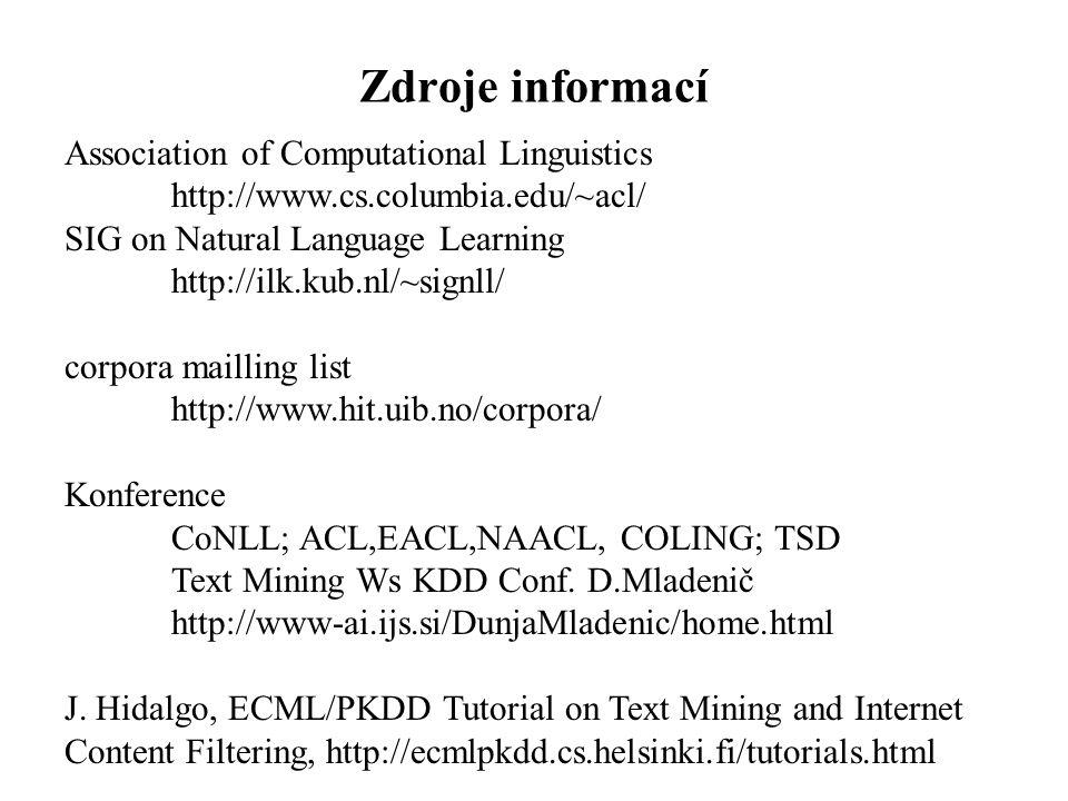 Zdroje informací Association of Computational Linguistics