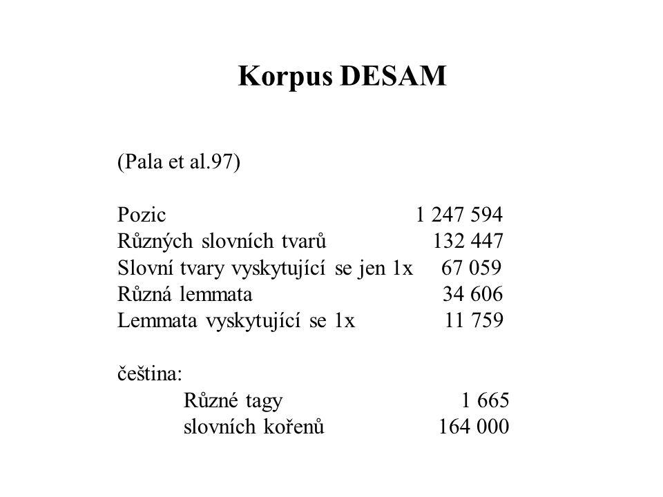 Korpus DESAM (Pala et al.97) Pozic 1 247 594